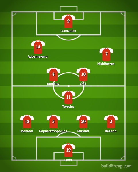 Arsenal Lineup.png