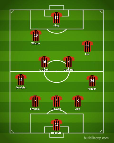 Bournemouth Lineup