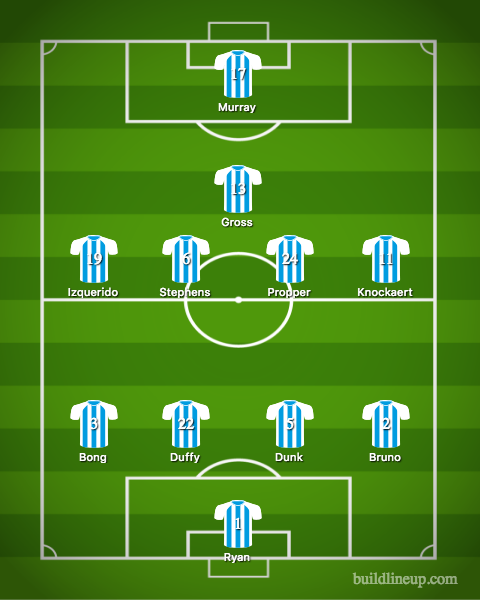 Brighton and Hove Albion Lineup