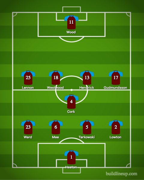 Burnley Lineup.png