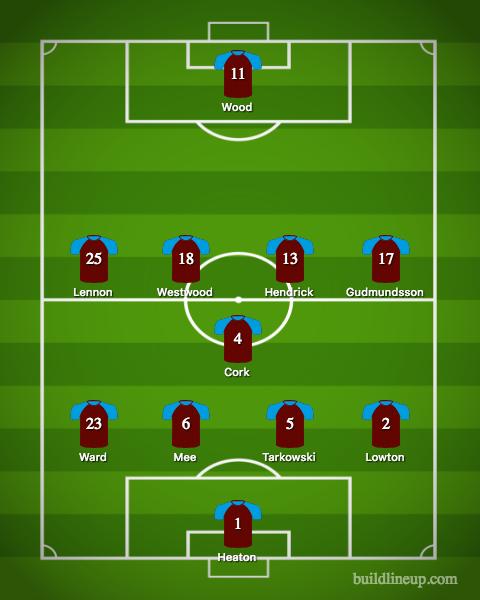 Burnley Lineup.png
