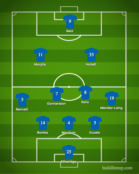 Cardiff City Lineup