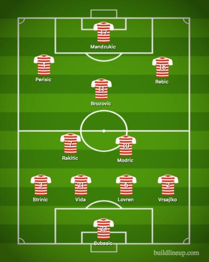 CRO-FRA Lineup