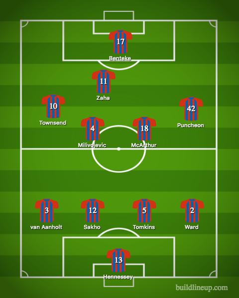Crystal Palace Lineup