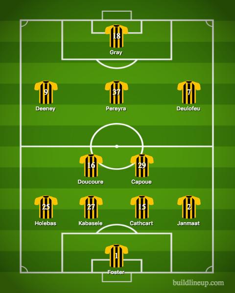 Watford Lineup.png