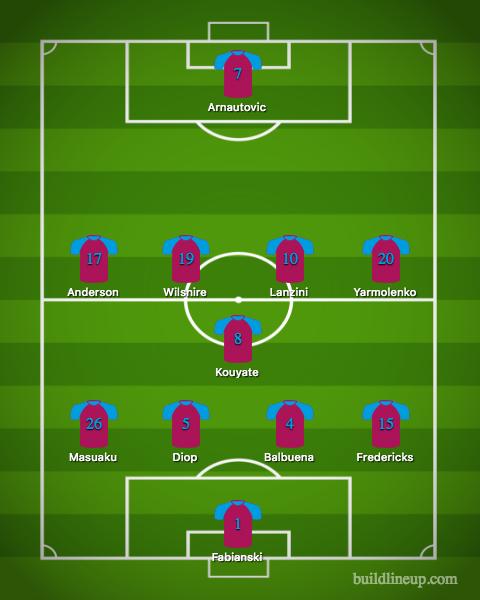 West Ham United Lineup