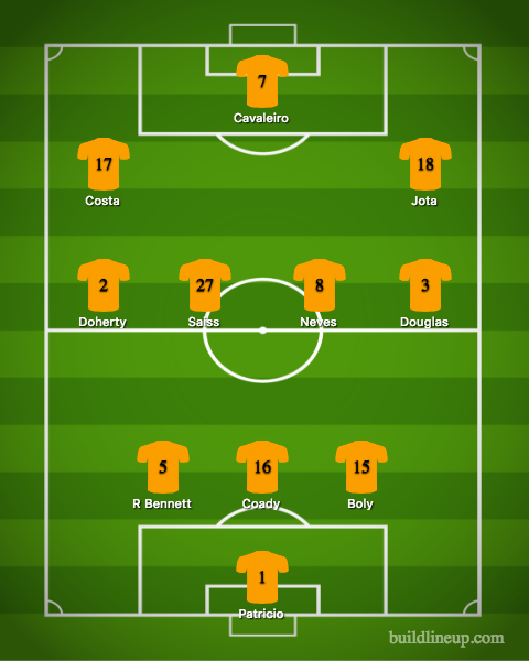 Wolverhampton Lineup