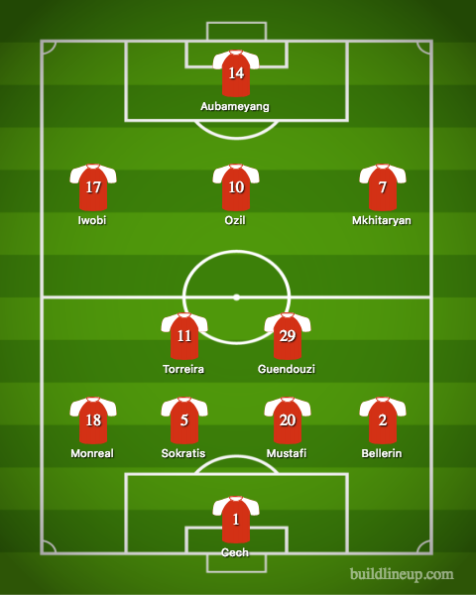 Arsenal-West Ham United