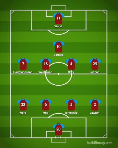 Burnley-Fulham