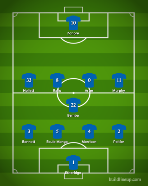 Cardiff City-Newcastle