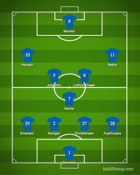 Chelsea Lineup.png