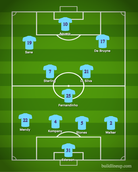 Manchester City Lineup.png