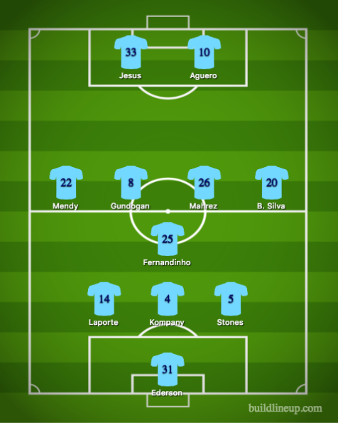 Manchester City-Newcastle United