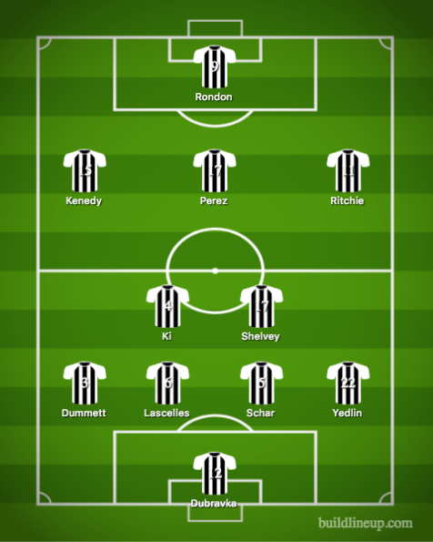 Newcastle United Lineup 2