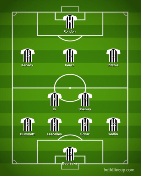 Newcastle United Lineup 2