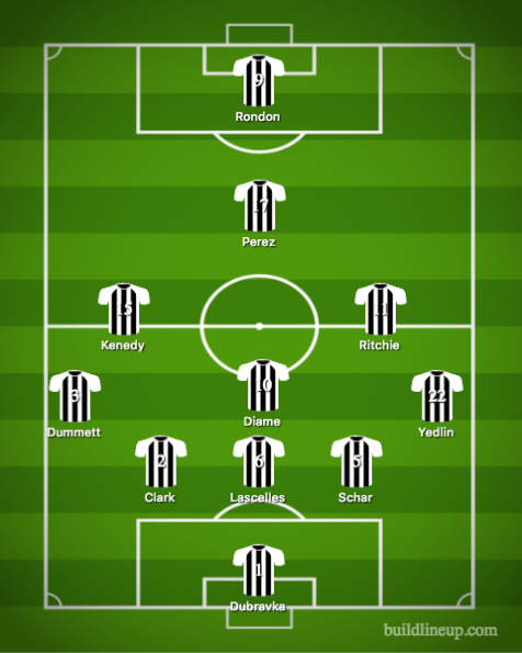 Newcastle United-Manchester City