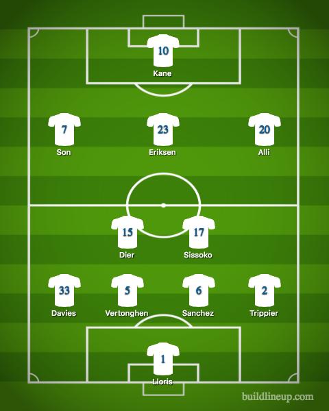 Tottenham Hotspur Lineup.png