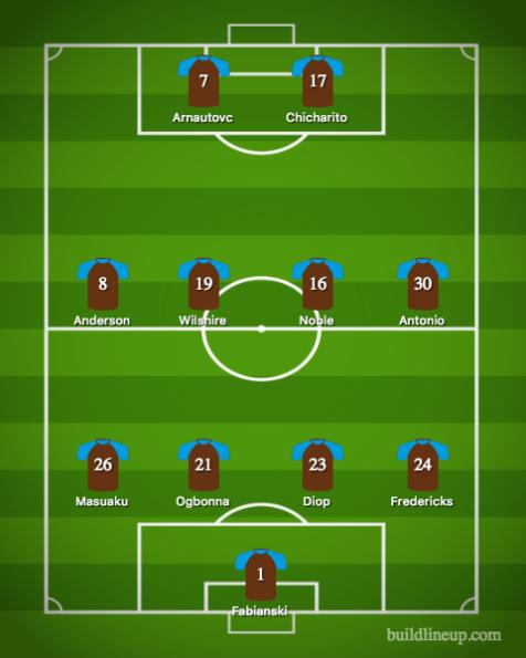 West Ham United-Arsenal