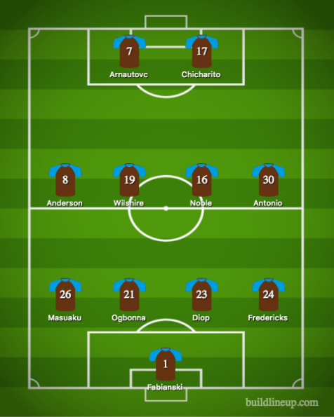 West Ham United-Arsenal