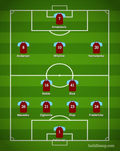 West Ham United-Bournemouth