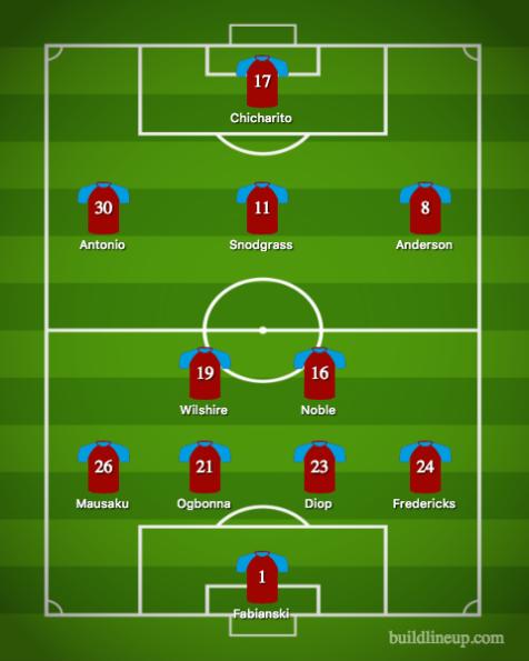 West Ham United-Wolverhampton