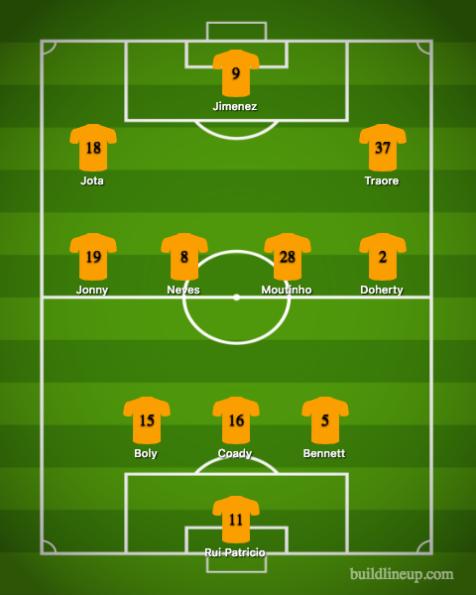 Wolverhampton-West Ham United