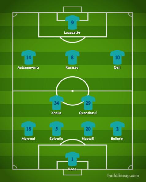 Arsenal-Newcastle United