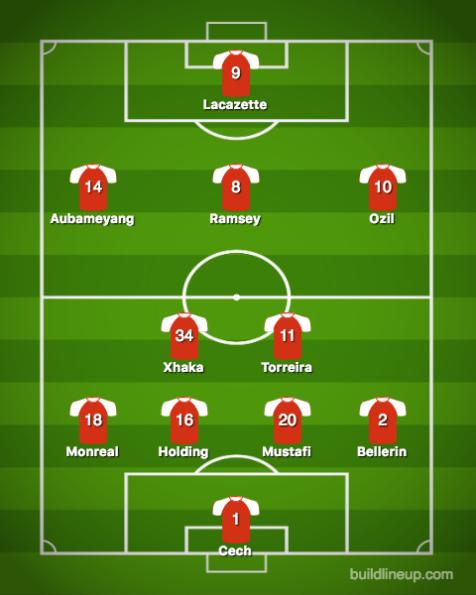 Arsenal-Watford