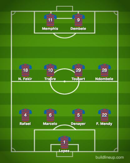 Lyon-Manchester City