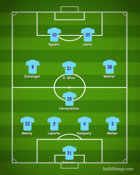 Manchester City-Fulham