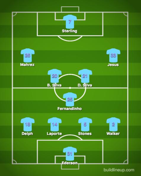 Manchester City-Lyon