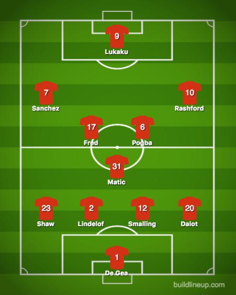 Manchester United-West Ham United