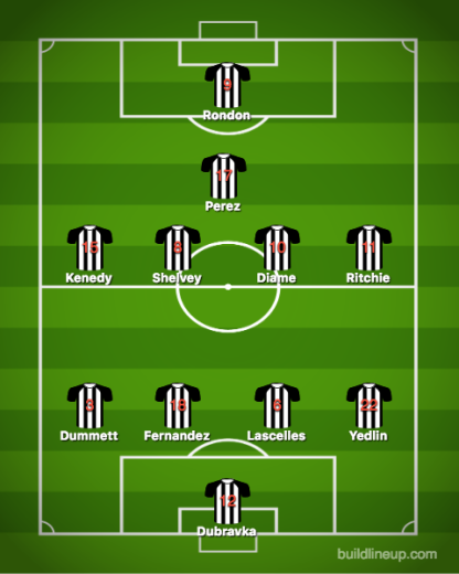 Newcastle United-Crystal Palace