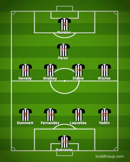 Newcastle United-Crystal Palace