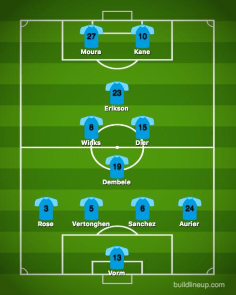 Tottenham Hotspur-Inter Milan