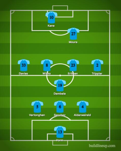 Tottenham-Liverpool