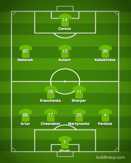 Vorskla-Arsenal