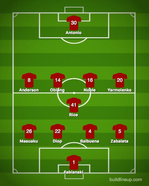West Ham United-Chelsea