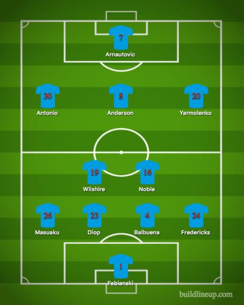 West Ham United-Everton
