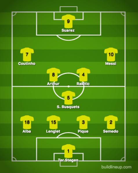 Barcelona-Spurs