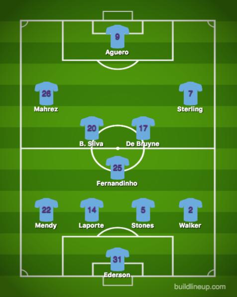 Manchester City-Burnley