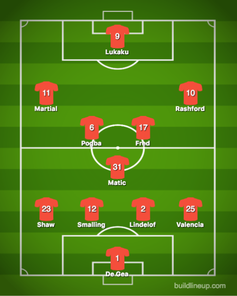 Manchester United-Newcastle United