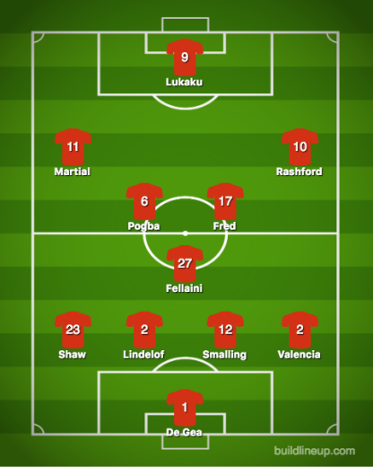 Manchester United-Valencia