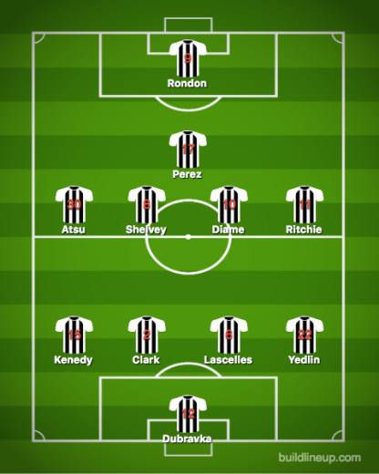 Newcastle United-Manchester United