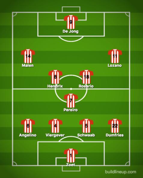 PSV-Tottenham