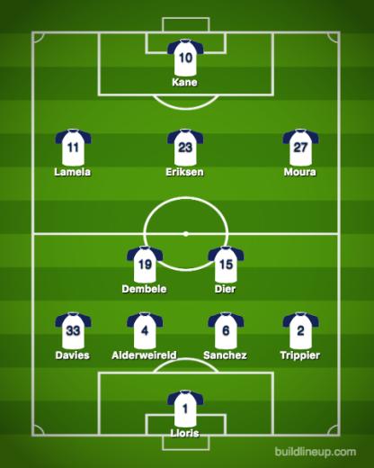 Tottenham Hotspur-Manchester City