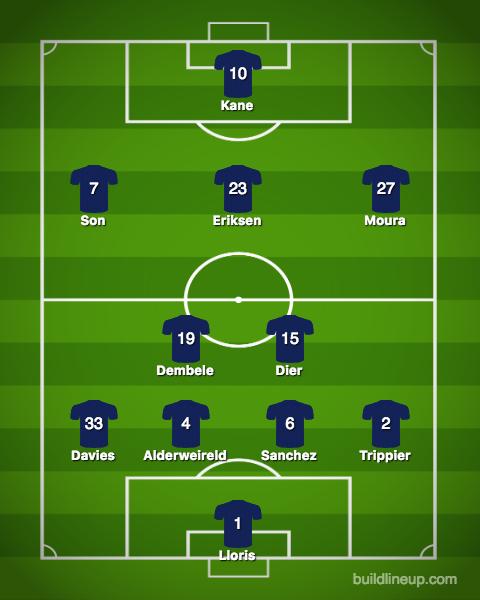 Christian Eriksen In Tottenham Hotspur V Newcastle United: West Ham United (2-1-5) Vs