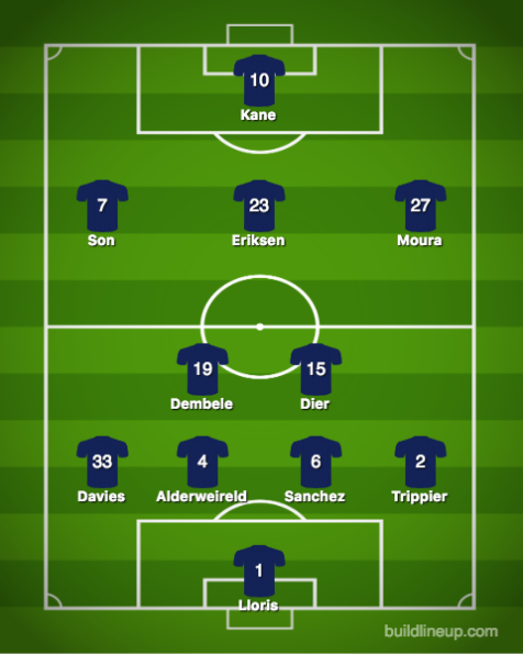 Tottenham Hotspur-West Ham United