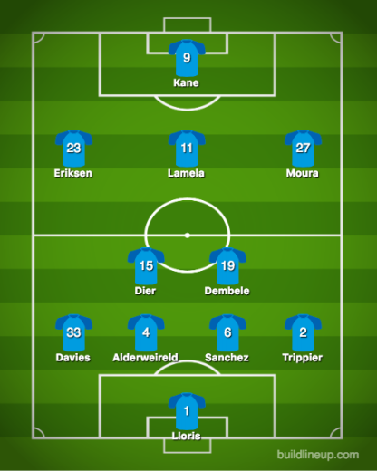 Tottenham-PSV