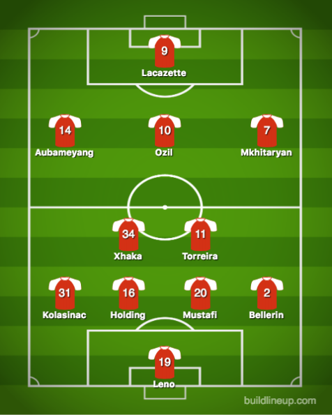 Arsenal-Bournemouth
